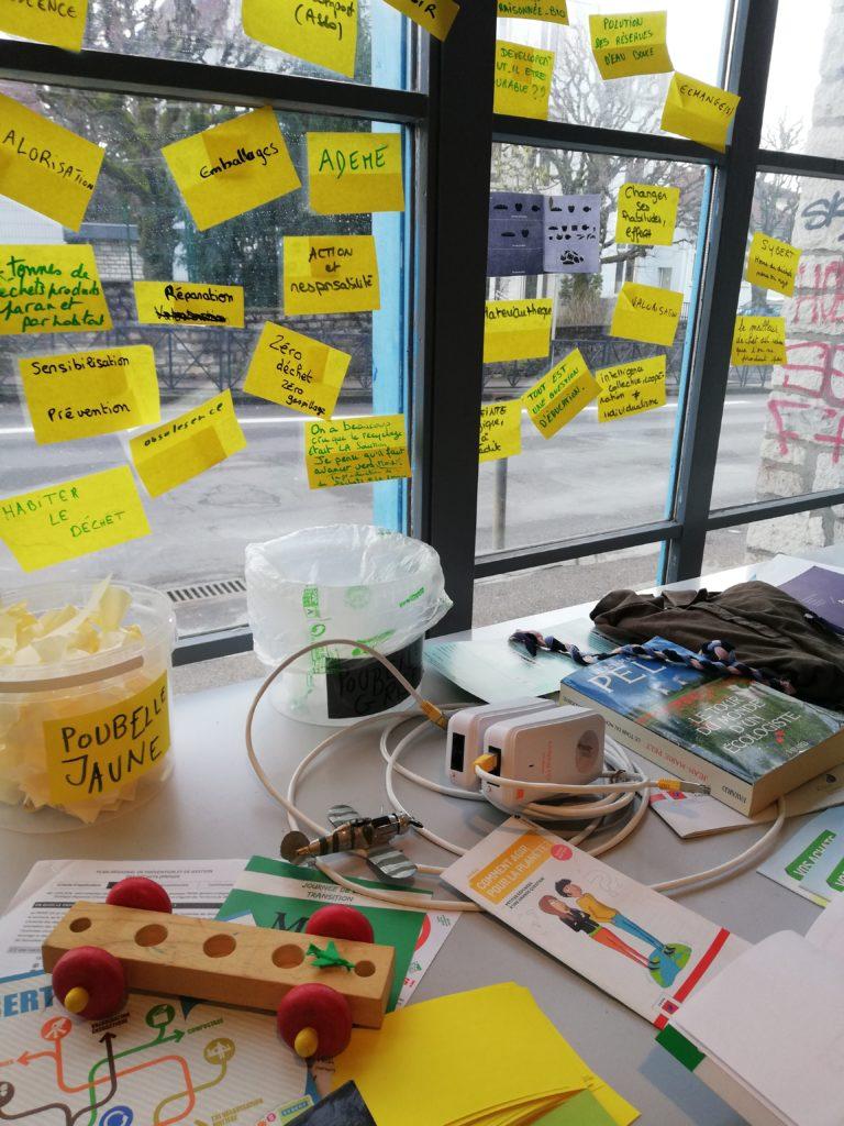 modèle de développement. Nuage d'étiquettes collées sur une fenêtre. Formalisation de notre réflexion.